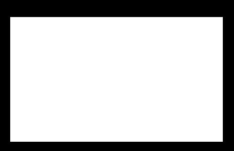 Westar International